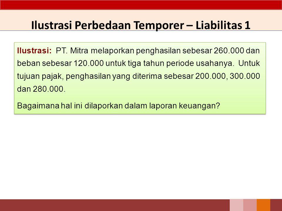 Ilustrasi: PT. Mitra melaporkan penghasilan sebesar 260.000 dan beban sebesar 120.000 untuk tiga tahun periode usahanya. Untuk tujuan pajak, penghasil