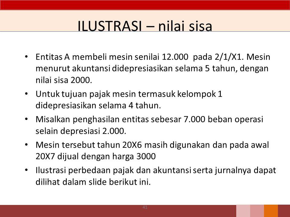 ILUSTRASI – nilai sisa Entitas A membeli mesin senilai 12.000 pada 2/1/X1. Mesin menurut akuntansi didepresiasikan selama 5 tahun, dengan nilai sisa 2