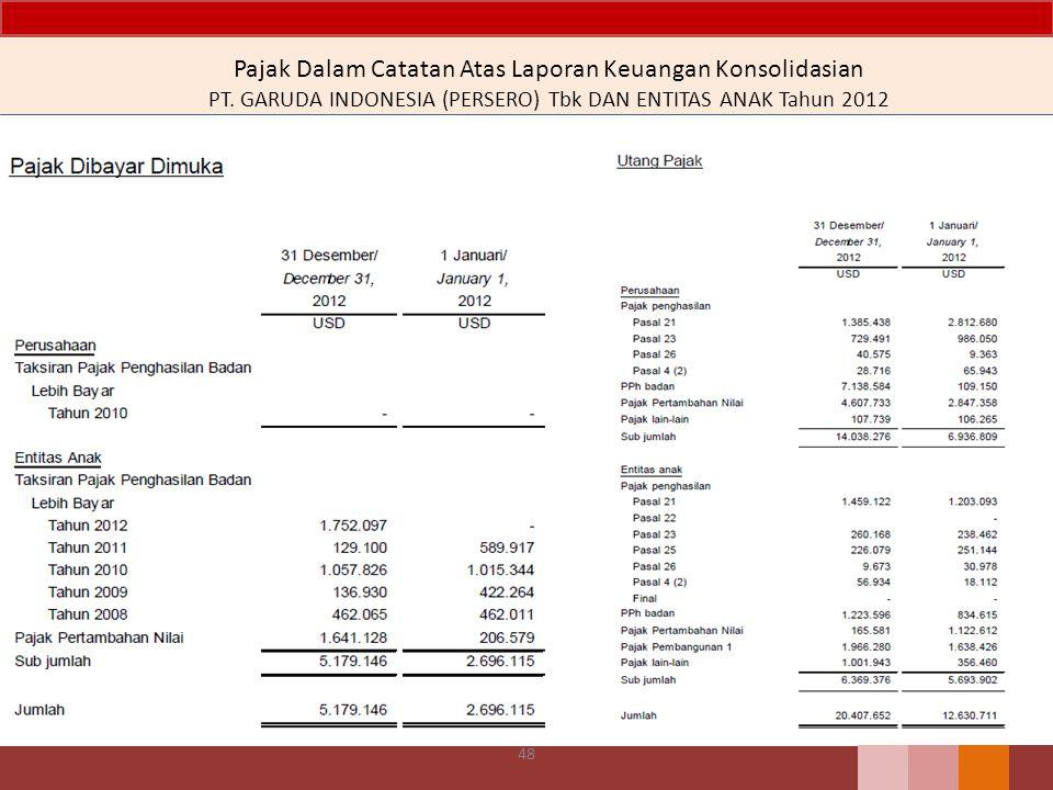 Pajak Dalam Catatan Atas Laporan Keuangan Konsolidasian PT. GARUDA INDONESIA (PERSERO) Tbk DAN ENTITAS ANAK Tahun 2012 48