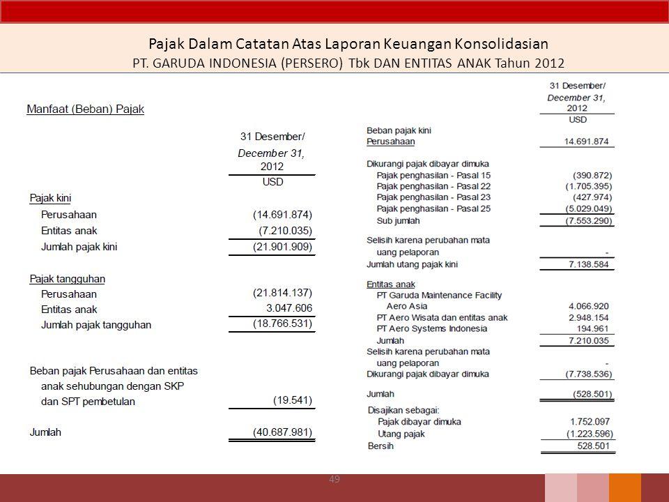 Pajak Dalam Catatan Atas Laporan Keuangan Konsolidasian PT. GARUDA INDONESIA (PERSERO) Tbk DAN ENTITAS ANAK Tahun 2012 49