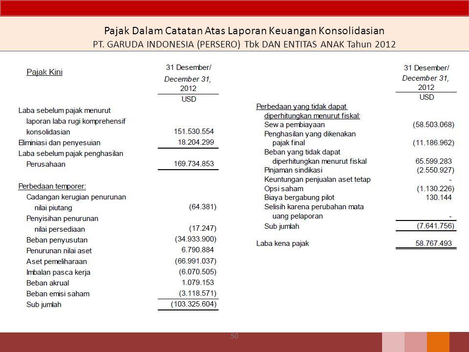 Pajak Dalam Catatan Atas Laporan Keuangan Konsolidasian PT. GARUDA INDONESIA (PERSERO) Tbk DAN ENTITAS ANAK Tahun 2012 50