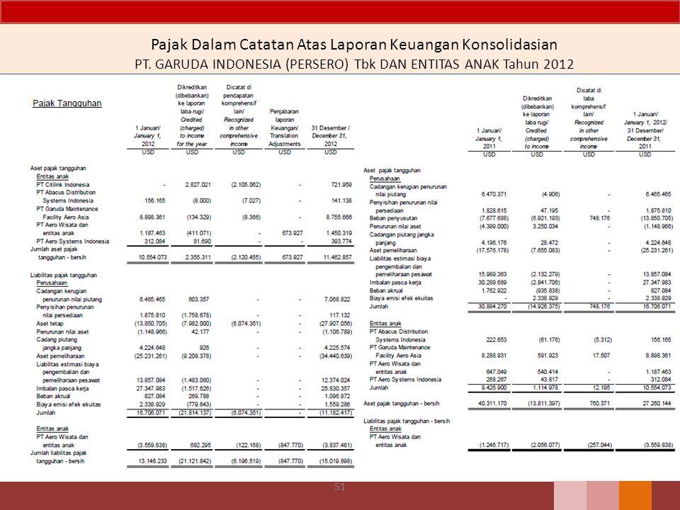 Pajak Dalam Catatan Atas Laporan Keuangan Konsolidasian PT. GARUDA INDONESIA (PERSERO) Tbk DAN ENTITAS ANAK Tahun 2012 51