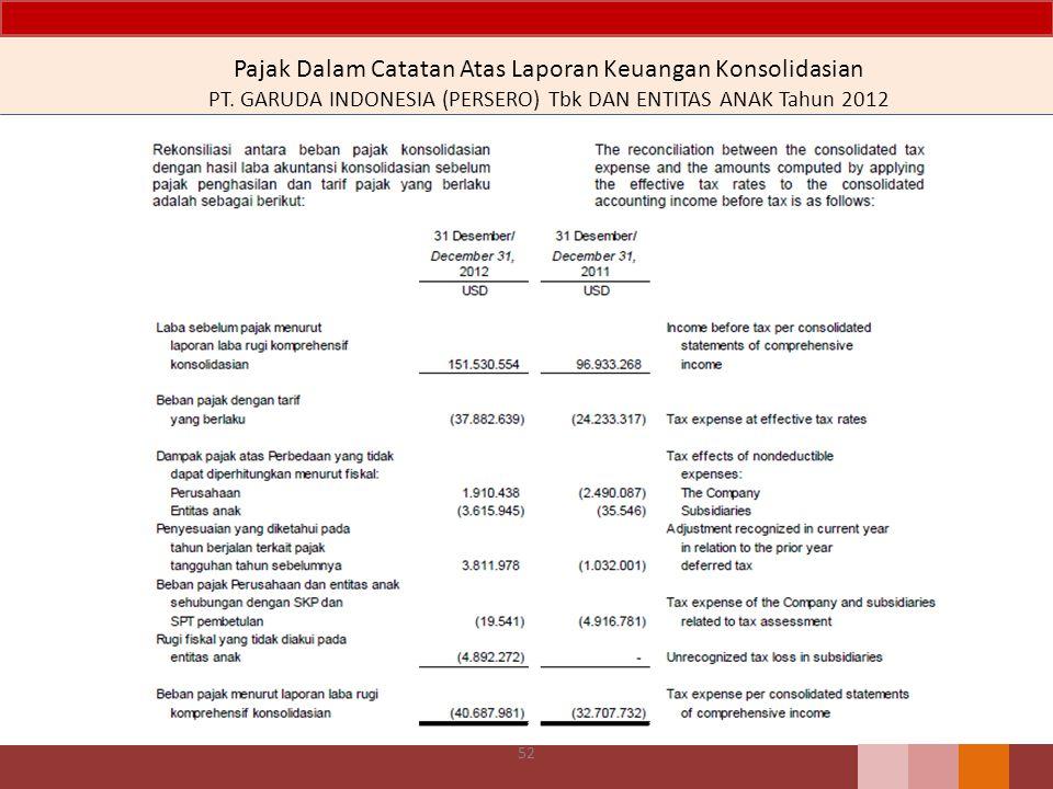 Pajak Dalam Catatan Atas Laporan Keuangan Konsolidasian PT. GARUDA INDONESIA (PERSERO) Tbk DAN ENTITAS ANAK Tahun 2012 52