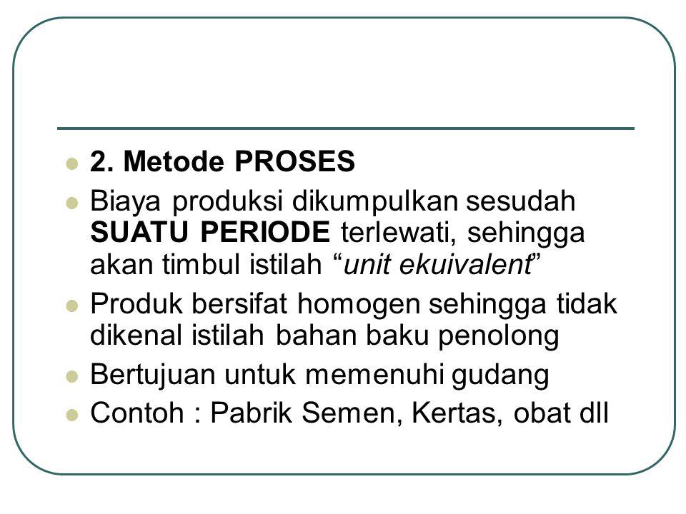 """2. Metode PROSES Biaya produksi dikumpulkan sesudah SUATU PERIODE terlewati, sehingga akan timbul istilah """"unit ekuivalent"""" Produk bersifat homogen se"""