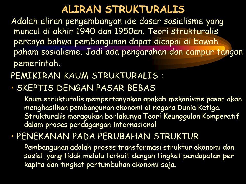 ALIRAN STRUKTURALIS Adalah aliran pengembangan ide dasar sosialisme yang muncul di akhir 1940 dan 1950an.