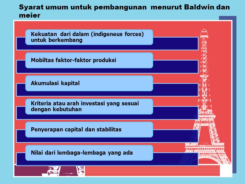 Syarat umum untuk pembangunan menurut Baldwin dan meier Kekuatan dari dalam (indigeneus forces) untuk berkembang Mobiltas faktor-faktor produksiAkumul