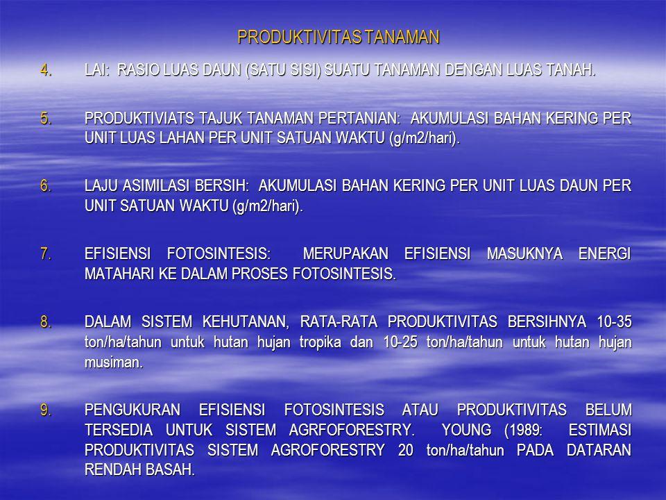 PRODUKTIVITAS TANAMAN 4.LAI: RASIO LUAS DAUN (SATU SISI) SUATU TANAMAN DENGAN LUAS TANAH. 5.PRODUKTIVIATS TAJUK TANAMAN PERTANIAN: AKUMULASI BAHAN KER