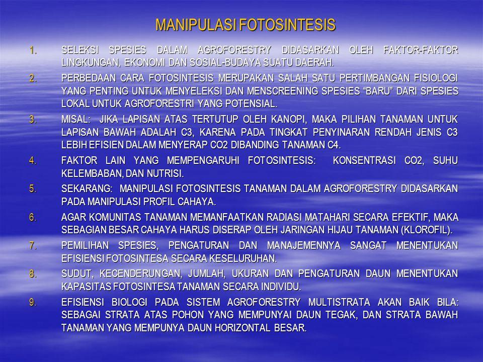 MANIPULASI FOTOSINTESIS 1.SELEKSI SPESIES DALAM AGROFORESTRY DIDASARKAN OLEH FAKTOR-FAKTOR LINGKUNGAN, EKONOMI DAN SOSIAL-BUDAYA SUATU DAERAH. 2.PERBE