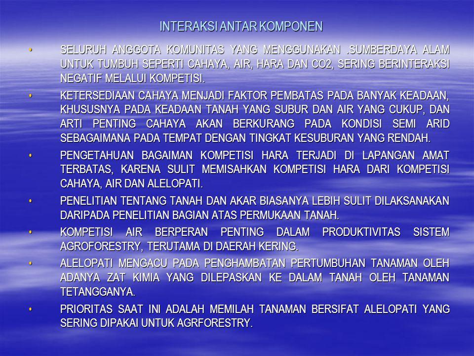 INTERAKSI TANAMAN 18.BEBERAPA CONTOH JENIS-JENIS POHON AGROFORESTRY YANG MEMILIKI EFEK ALELOPATI: ALNUS NEPALENSIS>GLYCINE MAX; CASUARINA EQUISETIFOLIA> COWPEA, SORGHUM, SUNFLOWER; EUCALYPTUS TERETICORNIS>COWPEA, SORGHUM, SUNFLOWER, POTATO; GLIRICIDIA SEPIUM> MIZE/RICE SEEDLINGS, TROPICAL GRASSES; GREVILLEA ROBUSTA>GREVILLEA SEEDLINGS; LEUCAENA LEUCOCEPHALA> MAIZE/RICE SEEDLINGS, COWPEA, SORGHUM, SUNFLOWER.