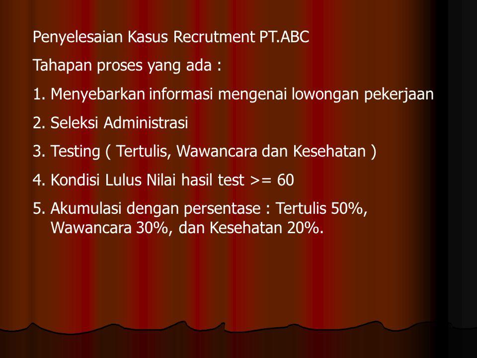 Penyelesaian Kasus Recrutment PT.ABC Tahapan proses yang ada : 1.Menyebarkan informasi mengenai lowongan pekerjaan 2.Seleksi Administrasi 3.Testing (