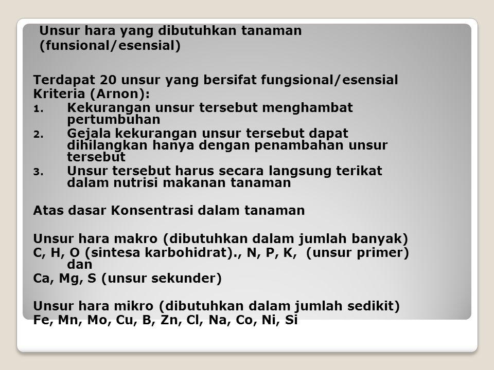 Unsur hara yang dibutuhkan tanaman (funsional/esensial) Terdapat 20 unsur yang bersifat fungsional/esensial Kriteria (Arnon): 1. Kekurangan unsur ters