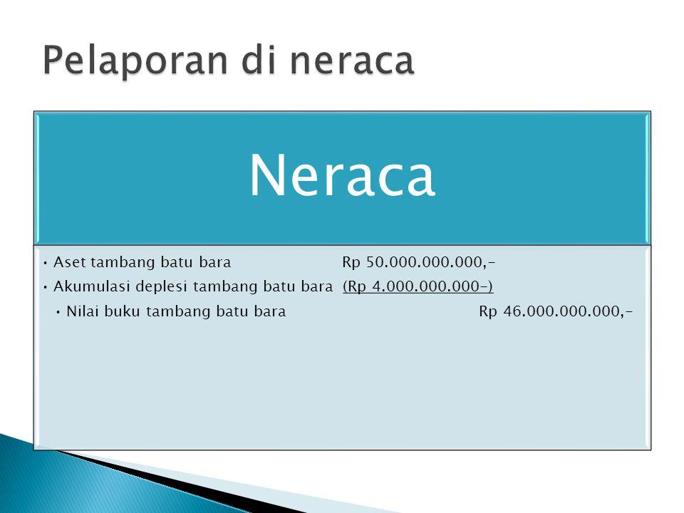 Neraca Aset tambang batu bara Rp 50.000.000.000,- Akumulasi deplesi tambang batu bara (Rp 4.000.000.000-) Nilai buku tambang batu bara Rp 46.000.000.0