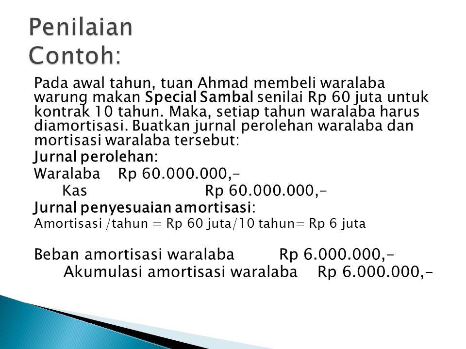 Pada awal tahun, tuan Ahmad membeli waralaba warung makan Special Sambal senilai Rp 60 juta untuk kontrak 10 tahun. Maka, setiap tahun waralaba harus