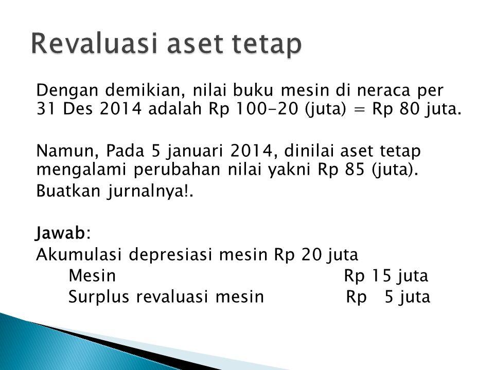 Contoh: PT Tambang BB menginvestasikan dana Rp 50 miliar di sebuah lahan tambang di kota Tanjung yang ditaksir akan menghasilkan 10 juta ton batu bara, tanpa nilai residu.