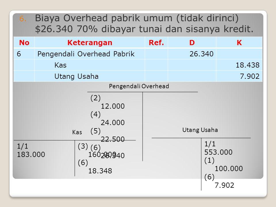 6. Biaya Overhead pabrik umum (tidak dirinci) $26.340 70% dibayar tunai dan sisanya kredit. NoKeteranganRef.DK 6Pengendali Overhead Pabrik26.340 Kas18