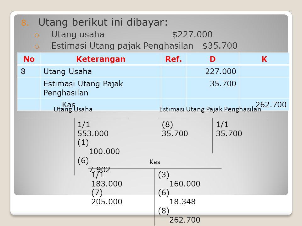 8. Utang berikut ini dibayar: o Utang usaha$227.000 o Estimasi Utang pajak Penghasilan$35.700 NoKeteranganRef.DK 8Utang Usaha227.000 Estimasi Utang Pa