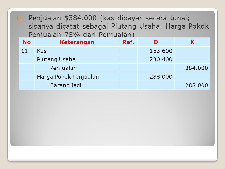 11. Penjualan $384.000 (kas dibayar secara tunai; sisanya dicatat sebagai Piutang Usaha. Harga Pokok Penjualan 75% dari Penjualan) NoKeteranganRef.DK