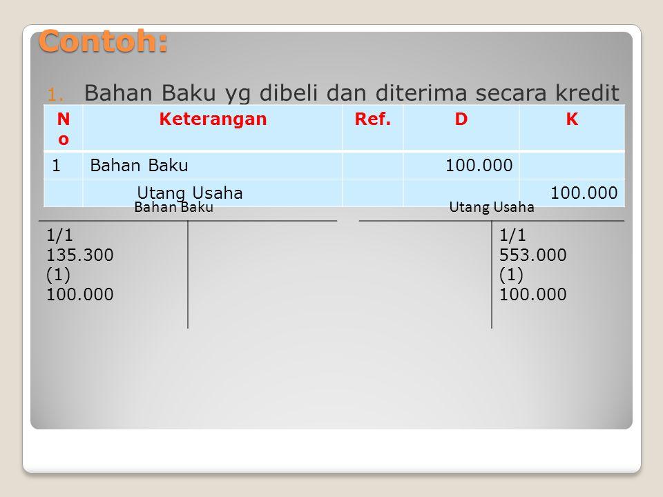Contoh: 1. Bahan Baku yg dibeli dan diterima secara kredit $100.000 NoNo KeteranganRef.DK 1Bahan Baku100.000 Utang Usaha100.000 1/1 135.300 (1) 100.00