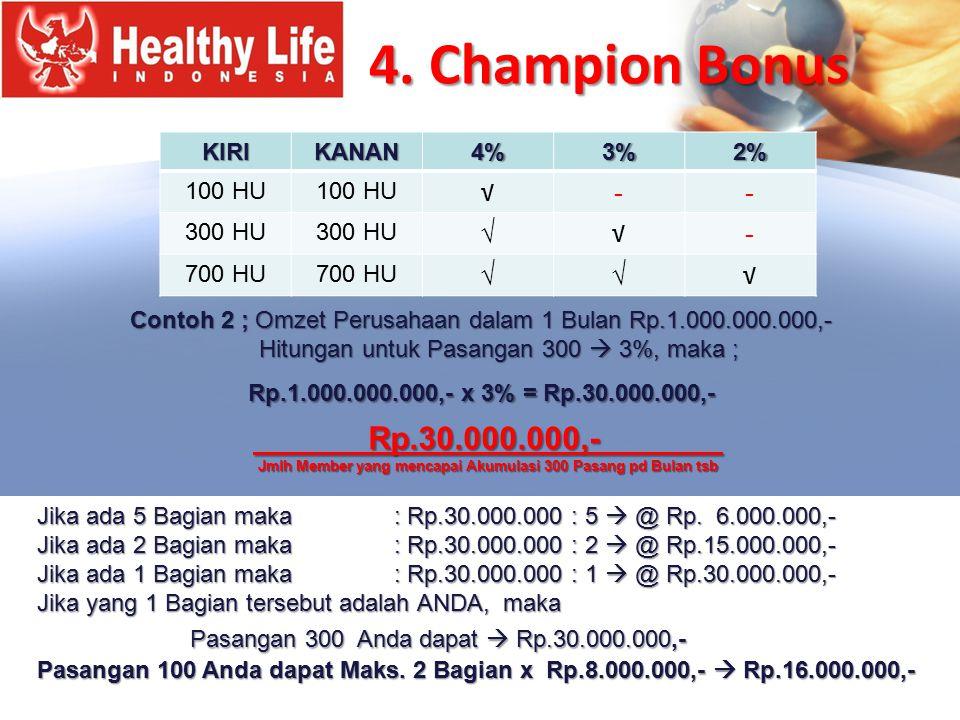 4. Champion Bonus KIRIKANAN4%3%2% 100 HU √ -- 300 HU √ √ - 700 HU √√ √ Contoh 2 ; Omzet Perusahaan dalam 1 Bulan Rp.1.000.000.000,- Hitungan untuk Pas