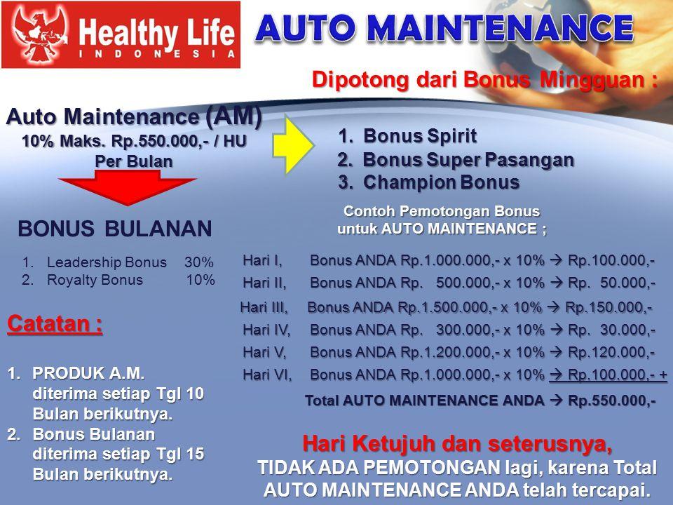 Auto Maintenance (AM) 10% Maks. Rp.550.000,- / HU Per Bulan BONUS BULANAN Dipotong dari Bonus Mingguan : Contoh Pemotongan Bonus untuk AUTO MAINTENANC
