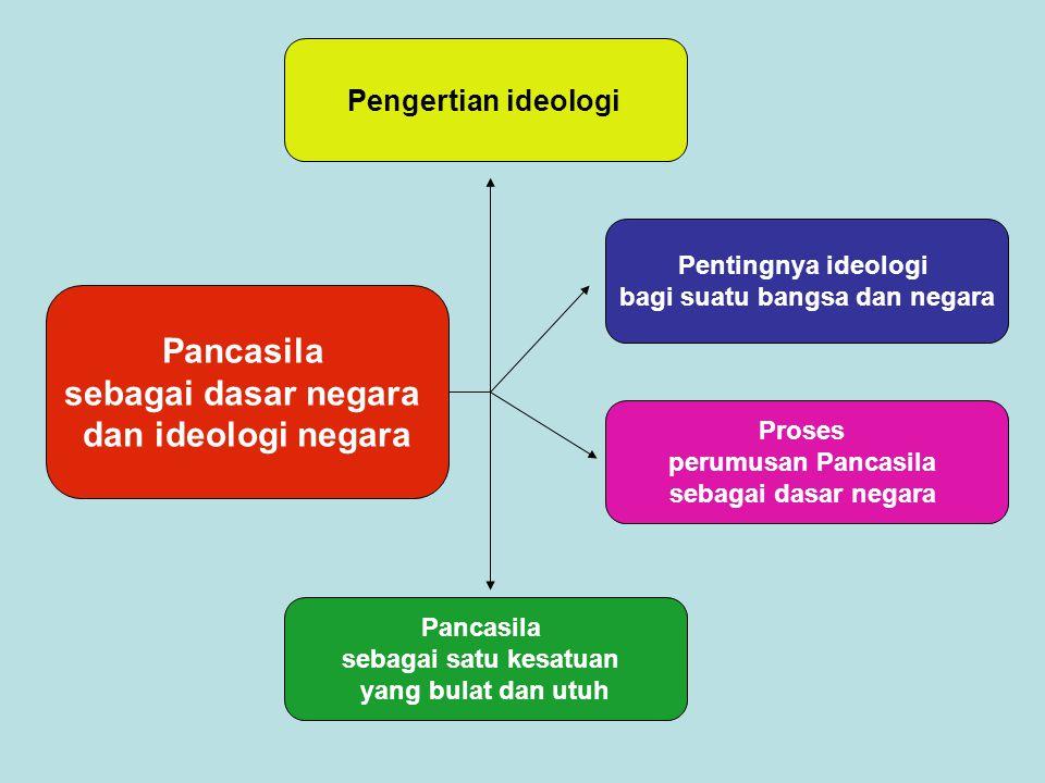 Pengertian Ideologi Ideologi adalah gagasan yang berisi nilai-nilai yang dijunjung tinggi sebagai pedoman dalam bertingkah laku untuk mencapai cita-cita Menurut Ramlan Surbakti, ideologi adalah seperangkat gagasan tentang kebaikan bersama yang dirumuskan dalam bentuk tujuan yg hendak dicapai dan cara-cara yang digunakan untuk mencapai itu Menurut Ensiklopedi nasional Indonesia, secara umum ideologi diartikan sebagai seperangkat pemikiran utuh yang mengandung kaidah-kaidah yang utuh.