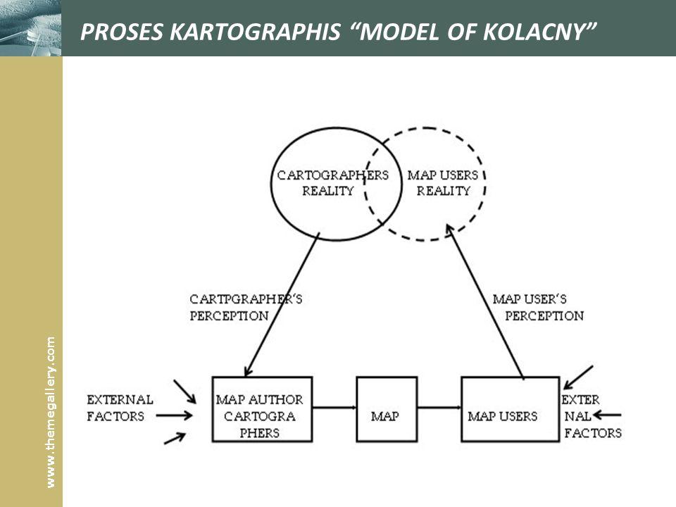 "www.themegallery.com PROSES KARTOGRAPHIS ""MODEL OF KOLACNY"""