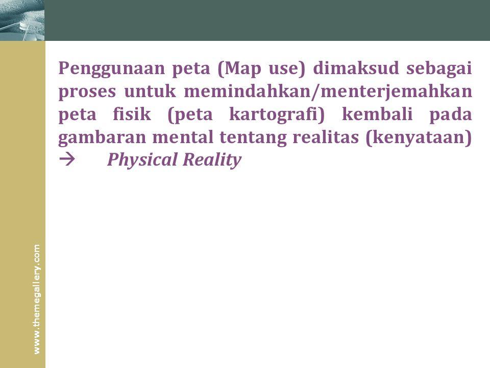 www.themegallery.com Penggunaan peta (Map use) dimaksud sebagai proses untuk memindahkan/menterjemahkan peta fisik (peta kartografi) kembali pada gamb