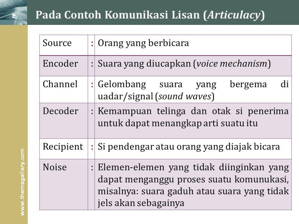 www.themegallery.com Pada Contoh Komunikasi Lisan (Articulacy) Source:Orang yang berbicara Encoder:Suara yang diucapkan (voice mechanism) Channel:Gelombang suara yang bergema di uadar/signal (sound waves) Decoder:Kemampuan telinga dan otak si penerima untuk dapat menangkap arti suatu itu Recipient:Si pendengar atau orang yang diajak bicara Noise:Elemen-elemen yang tidak diinginkan yang dapat menganggu proses suatu komunukasi, misalnya: suara gaduh atau suara yang tidak jels akan sebagainya