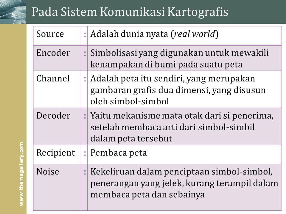 www.themegallery.com Pada Sistem Komunikasi Kartografis Source:Adalah dunia nyata (real world) Encoder:Simbolisasi yang digunakan untuk mewakili kenampakan di bumi pada suatu peta Channel:Adalah peta itu sendiri, yang merupakan gambaran grafis dua dimensi, yang disusun oleh simbol-simbol Decoder:Yaitu mekanisme mata otak dari si penerima, setelah membaca arti dari simbol-simbil dalam peta tersebut Recipient:Pembaca peta Noise:Kekeliruan dalam penciptaan simbol-simbol, penerangan yang jelek, kurang terampil dalam membaca peta dan sebainya