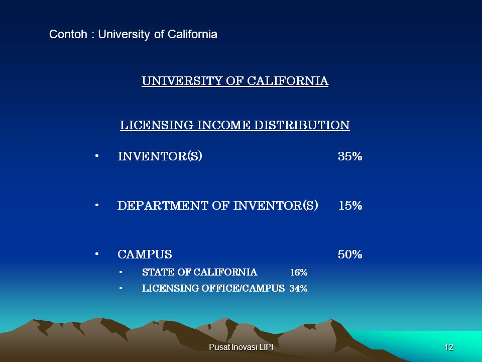 Pusat Inovasi LIPI12 Contoh : University of California