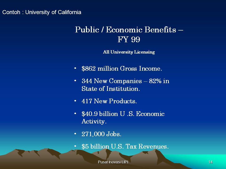 Pusat Inovasi LIPI14 Contoh : University of California