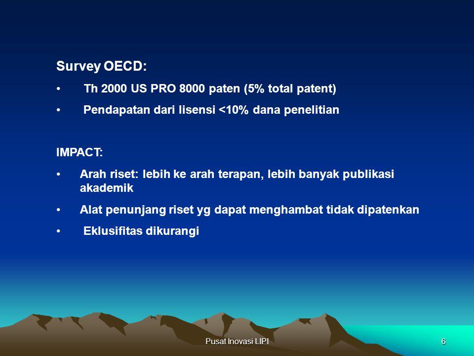 Pusat Inovasi LIPI6 Survey OECD: Th 2000 US PRO 8000 paten (5% total patent) Pendapatan dari lisensi <10% dana penelitian IMPACT: Arah riset: lebih ke