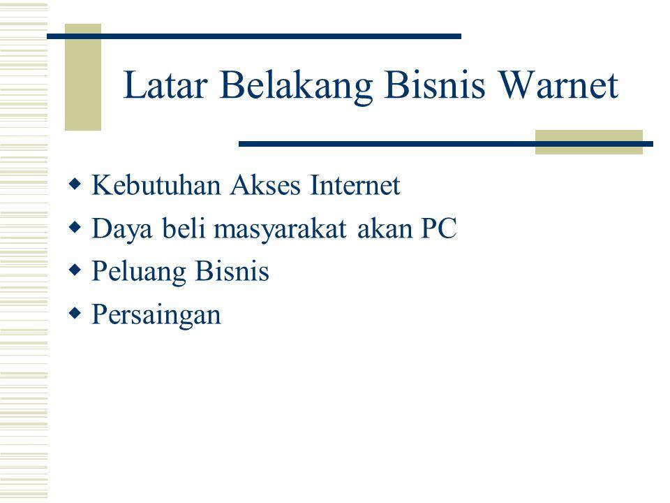 Latar Belakang Bisnis Warnet  Kebutuhan Akses Internet  Daya beli masyarakat akan PC  Peluang Bisnis  Persaingan