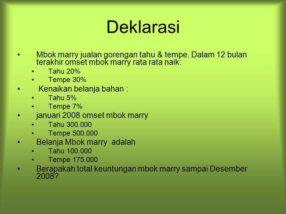 Deklarasi Mbok marry jualan gorengan tahu & tempe. Dalam 12 bulan terakhir omset mbok marry rata rata naik: Tahu 20% Tempe 30% Kenaikan belanja bahan