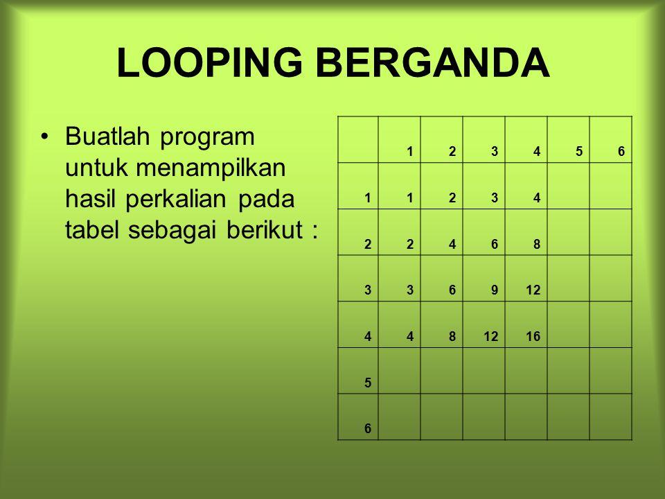 LOOPING BERGANDA Buatlah program untuk menampilkan hasil perkalian pada tabel sebagai berikut : 123456 11234 22468 336912 448 16 5 6