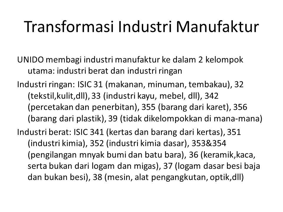 Transformasi Industri Manufaktur Perubahan struktur di dalam industri manufaktur dipengaruhi oleh beberapa faktor: 1.Faktor universal, berupa faktor permintaan, proses akumulasi, dan pergeseran kegiatan 2.