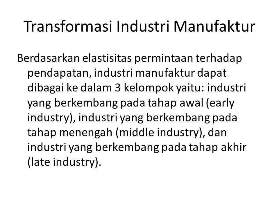 Transformasi Industri Manufaktur Early industry: income elastic pada pedapatan rendah: ISIC 31 (makanan, minuman, tembakau), 321 (tekstil), 324 (alas kaki) Middle industry: income elastic pada pendapatan menegah: ISIC 33 (industri kayu,mebel, dll), dan 335 (barang dari karet) Late industry: income elastic pada pendapatan tinggi: ISIC 322 (pakaian jadi kecuali alas kaki), 323 (kulit), 342 (penerbitan dan percetakan), dan 356 (barang dari plastik)