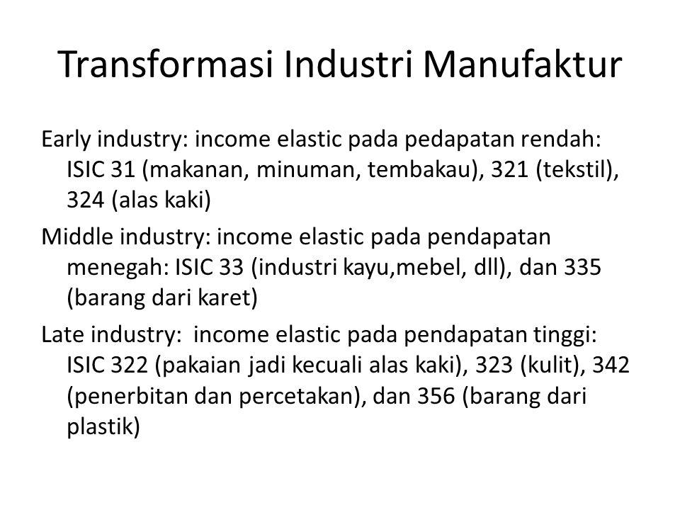 Transformasi Industri Manufaktur Berdasarkan penggunaan akhir, industri dapat dibagai ke dalam: industri manufaktur penghasil barang konsumsi, bahan baku, dan barang modal Industri Barang konsumsi: Semua industri ringan kecuali ISIC 323, 331, 355, dan 356 Industri Bahan baku: ISIC 323 (kulit), 331, 355 (barang dari karet), dan 356 (barang dari plastik) ditambah ISIC 341 (kertas dan bukan kertas), 351 (industri kimia), 352 (industri kimia dasar), 353 (pengilangan minyak), 354 (batu bara), dan 36 (keramik,kaca,dll minus 361) Industri Barang Modal: ISIC 37 (logam dasar besi baja dan bukan besi), 38 (mesin, alat pengangkutan, optik,dll)