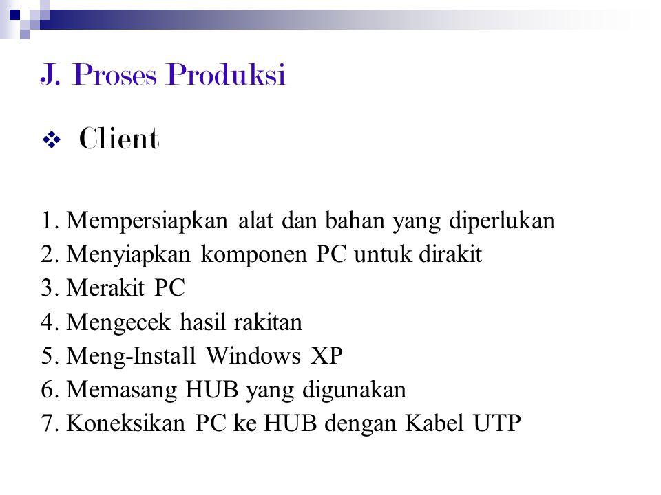 J. Proses Produksi  Client 1. Mempersiapkan alat dan bahan yang diperlukan 2. Menyiapkan komponen PC untuk dirakit 3. Merakit PC 4. Mengecek hasil ra