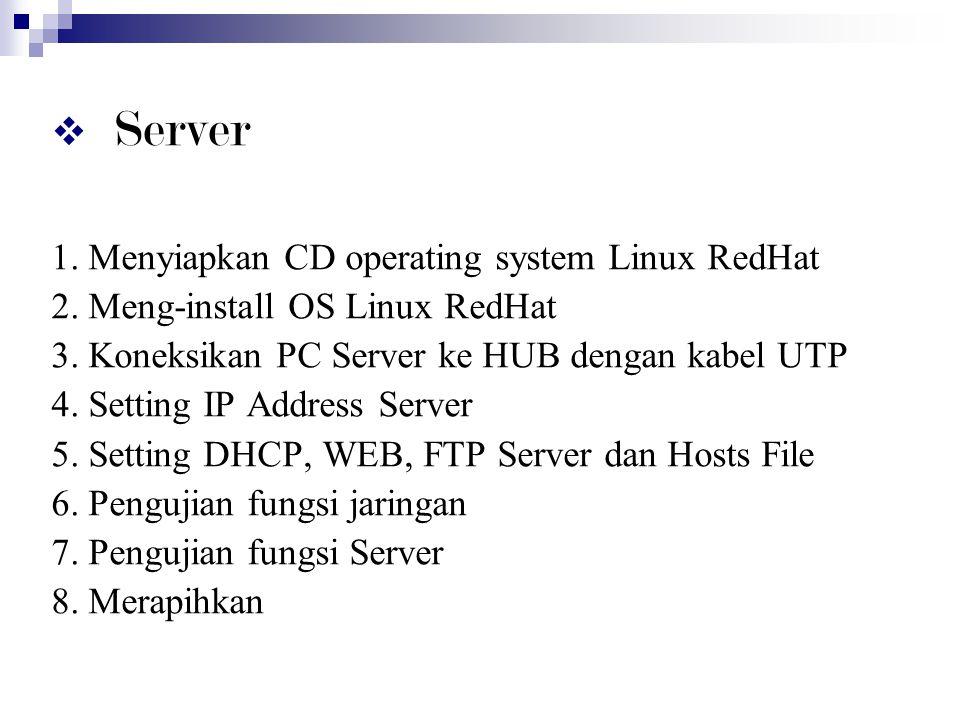  Server 1. Menyiapkan CD operating system Linux RedHat 2. Meng-install OS Linux RedHat 3. Koneksikan PC Server ke HUB dengan kabel UTP 4. Setting IP