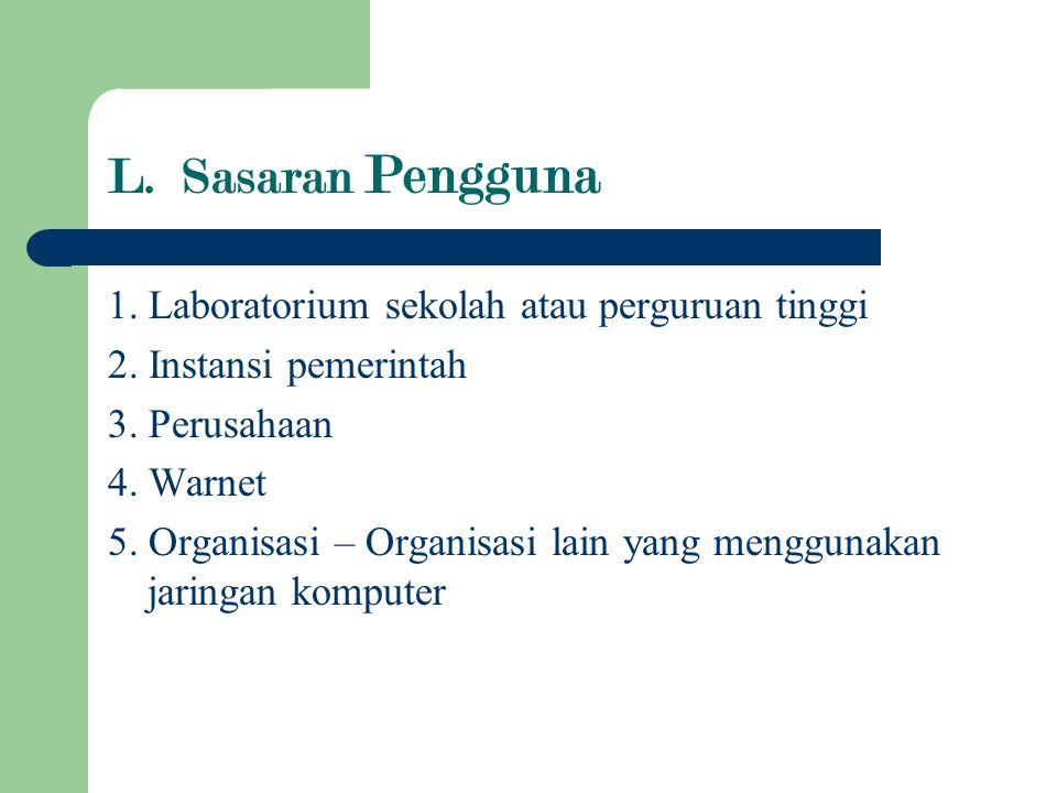 L. Sasaran Pengguna 1. Laboratorium sekolah atau perguruan tinggi 2. Instansi pemerintah 3. Perusahaan 4. Warnet 5. Organisasi – Organisasi lain yang