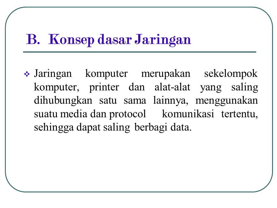 C.Klasifikasi Jaringan Komputer 1. LAN (Local Area Network) 2.