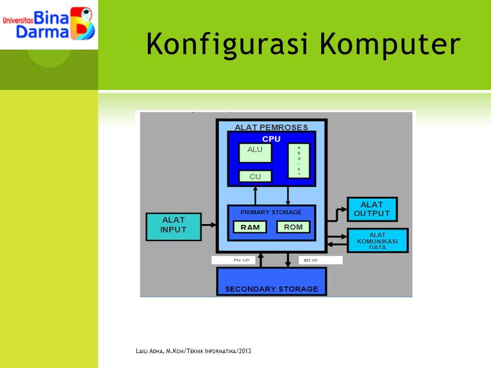 Konfigurasi Komputer L AILI A DHA, M.K OM /T EKNIK I NFORMATIKA /2013
