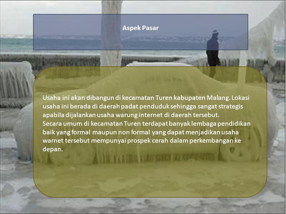Aspek Pasar Usaha ini akan dibangun di kecamatan Turen kabupaten Malang. Lokasi usaha ini berada di daerah padat penduduk sehingga sangat strategis ap