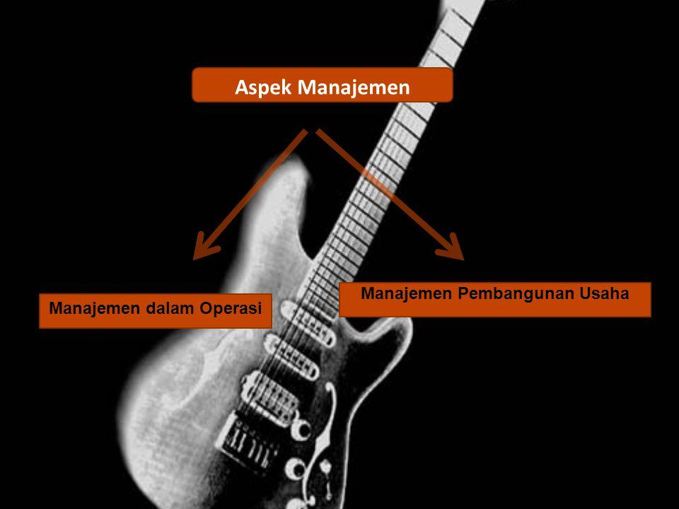 Aspek Manajemen Manajemen dalam Operasi Manajemen Pembangunan Usaha
