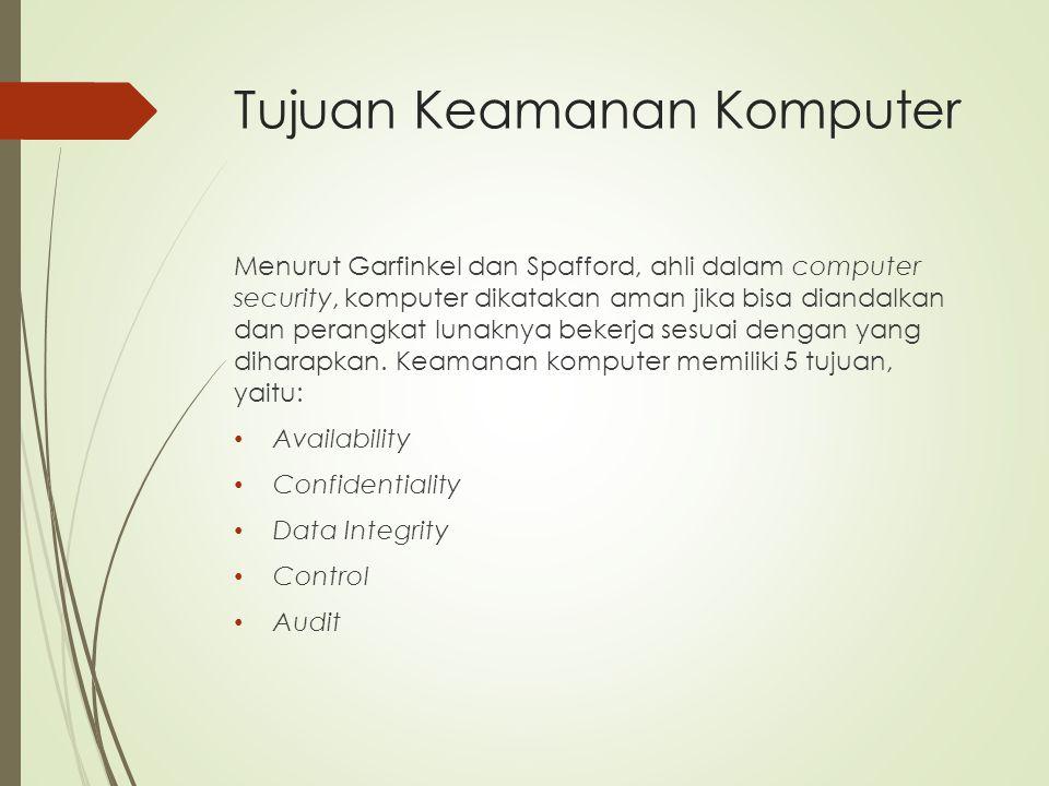 Pentingnya keamanan komputer  Keamanan komputer diperlukan untuk Menghindari resiko penyusupan Mengurangi resiko ancaman Melindungi system dari kerentanan