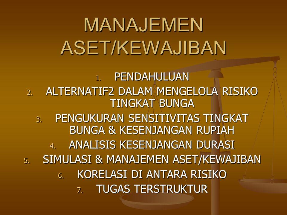 MANAJEMEN ASET/KEWAJIBAN 1.PENDAHULUAN 2. ALTERNATIF2 DALAM MENGELOLA RISIKO TINGKAT BUNGA 3.