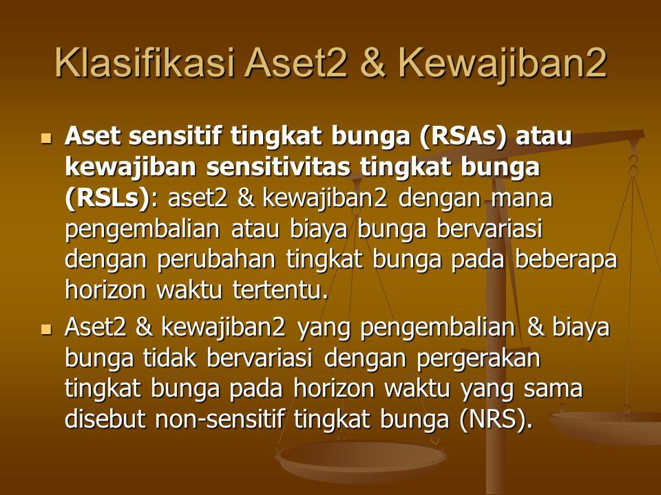 Klasifikasi Aset2 & Kewajiban2 Aset sensitif tingkat bunga (RSAs) atau kewajiban sensitivitas tingkat bunga (RSLs): aset2 & kewajiban2 dengan mana pengembalian atau biaya bunga bervariasi dengan perubahan tingkat bunga pada beberapa horizon waktu tertentu.