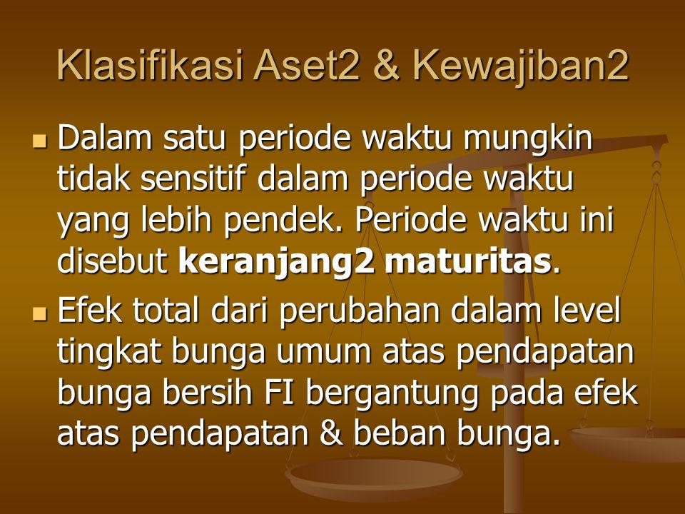 Klasifikasi Aset2 & Kewajiban2 Dalam satu periode waktu mungkin tidak sensitif dalam periode waktu yang lebih pendek.