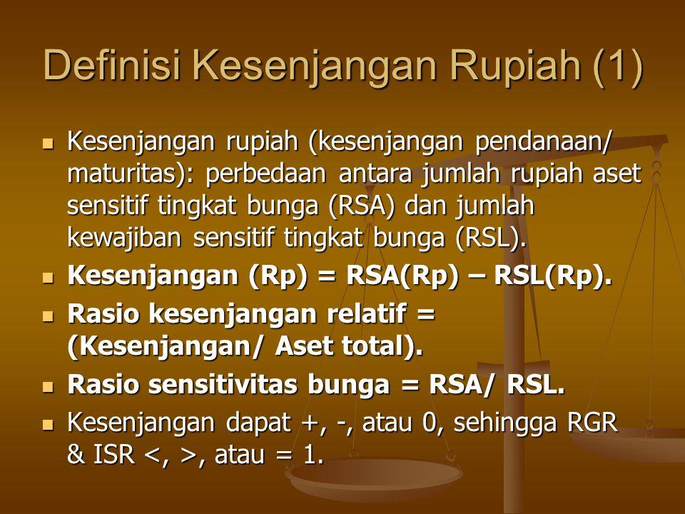 Definisi Kesenjangan Rupiah (1) Kesenjangan rupiah (kesenjangan pendanaan/ maturitas): perbedaan antara jumlah rupiah aset sensitif tingkat bunga (RSA) dan jumlah kewajiban sensitif tingkat bunga (RSL).